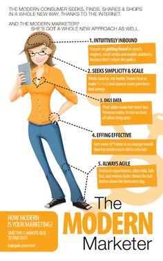 The Modern Marketer - Hubspot