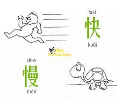 Learning a pair of antonym via a picture  快 VS 慢  快一点。(kuài yī diǎn) faster  慢慢来。(màn màn lái) slow down  #Chinese #mandarin #antonym #learning #Words