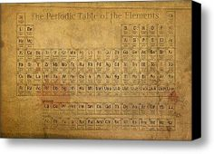 French periodic table of the elements 30 x 40 sideshow sign co french periodic table of the elements 30 x 40 sideshow sign co 295 house home pinterest periodic table basements and walls urtaz Gallery