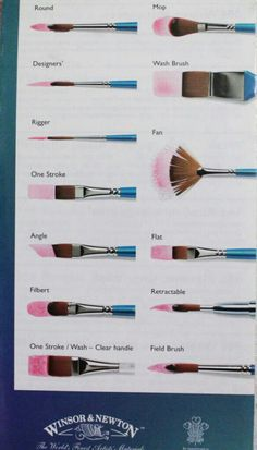 Essential Paint Brushes You Should Know About Journal Addict — artjournalingtiltheend: Differences between.Journal Addict — artjournalingtiltheend: Differences between. Watercolor Tips, Watercolor Artists, Watercolor Techniques, Art Techniques, Watercolor Paper, Watercolor Brushes, Acrylic Painting Techniques, Abstract Watercolor Tutorial, Watercolor Beginner