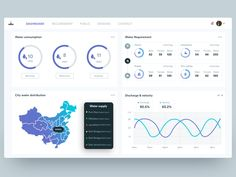 City water management dashboard