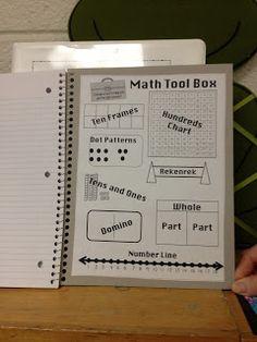Math Task Journals