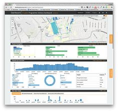 Croydon Programme Delivery Dashboard (ARUP)