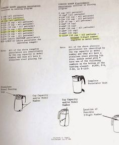 Corning ware's recalled 1970's coffee pots list (voluntarily recalled, both electric and stovetop)