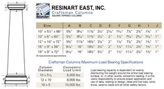 ResinArt East Columns and Capitals 2012 Catalog: Square Tapered Columns