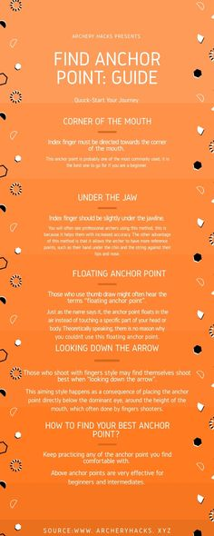 Anchor point in archery is a reference point to full draw a bow in archery shooting. It is used to draw a bow and to aim accurately. Compound Bow Release, Bow Drawing, Archery, Finding Yourself, Hacks, Simple, Cute Ideas, Traditional Archery, Tips