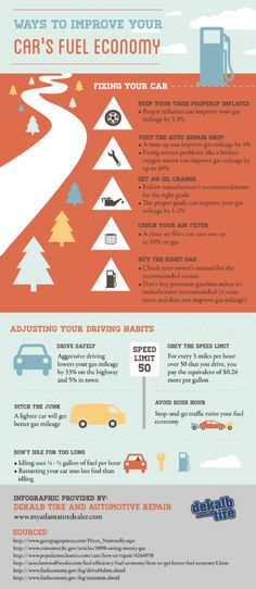 Ways to Improve Your Car's Fuel Economy – Infographic on http://www.bestinfographic.co.uk
