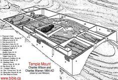 archeology under dome of the rock jerusalem