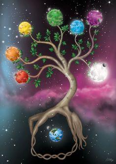 Art Chakra, Sacral Chakra, Image Zen, Art Visionnaire, Les Chakras, Illustration, Visionary Art, Psychedelic Art, Tree Art