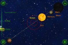 The close up Venus Sun Mercury Moon eclipsing Mars for now 7:20 AM
