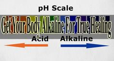 Yes it's true many people that do alkalize their body often times see the health issues they are having disappear, their mood improves and their energy soars. Learn more http://www.extremenaturalhealthnews.com/get-your-body-alkaline-for-true-healing/