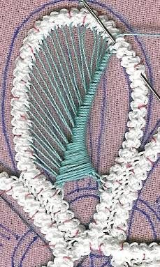 Point lace tutorial                                                       …