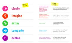 """¿Cómo funciona """"Design for Change (DFC)?. Sus 5 etapas (en España): siente, imagina, actúa, comparte, evolúa. #DFC, #DesignForChange, #DisenaElCambio"""