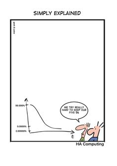 How to meet your targets! Information Technology Humor, Tech Humor, Project Management, Productivity, Cartoons, Nerd, Funny Memes, Geek Stuff, Knowledge