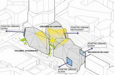 Bustler: Cristal Riviera entry by Périphériques Architectes + a/LTA architectes + Hamonic&Masson