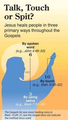 pentecost summary
