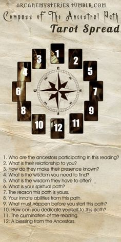 Compass Of The Ancestral Path Tarot Spread.