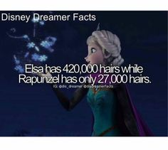 And Rapunzel had about 40 feet more of hair.