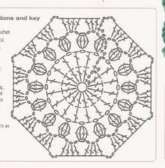 #ClippedOnIssuu from Melody griffiths 201 crochet motifs, blocks, projects and ideas