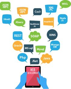 Wenso provides a bespoke web Development services across different technologies ranging from .Net, Java and PHP development