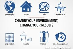 Change This, and Everything Gets Easier | Bruce Kasanoff | LinkedIn