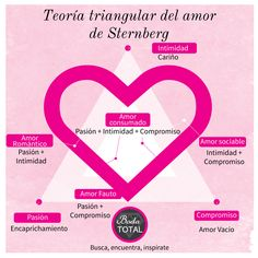 #Filosofía #Amor #BodaTotal