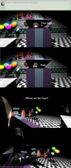 {Ask the animatronics} Where did they go? by Teetheyhatty on DeviantArt Puppet, Fnaf, Deviantart, Artist, Artists