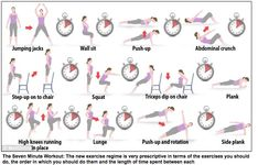 The Seven Minute Workout