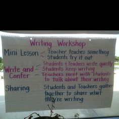 Outline of writing workshop expectations--looks like. Writing Strategies, Writing Resources, Writing Ideas, Writing Activities, Teaching Plan, Teaching Writing, Student Teaching, Teaching Ideas, Readers Workshop