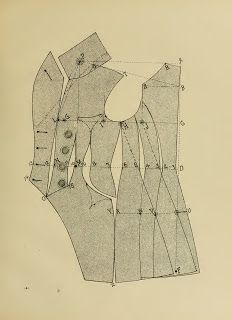 Double-breasted cutaway jacket pattern block, from the Superlative System of Cutting Ladies' Garments... (1897)