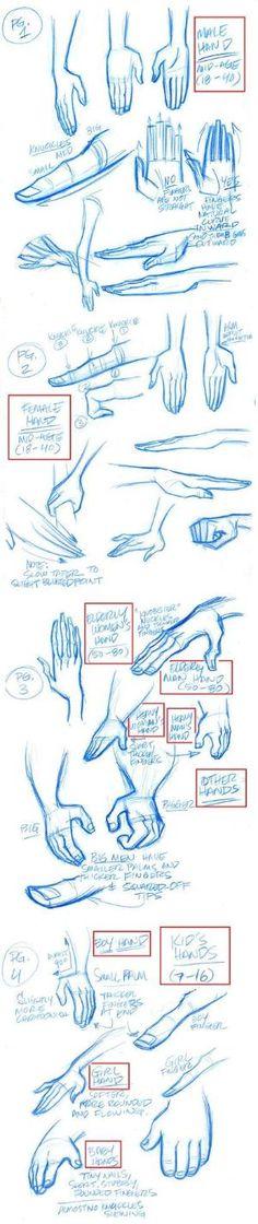 Stylized Hands model sheets by tombancroft on deviantART by mueblesydiseño