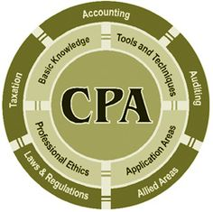 What is CPA and How To Make Money With it - How To Start a Blog For Free | How To Start a Blog For Free