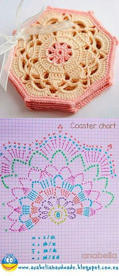 Transcendent Crochet a Solid Granny Square Ideas. Inconceivable Crochet a Solid Granny Square Ideas. Crochet Diy, Crochet Motifs, Thread Crochet, Love Crochet, Crochet Doilies, Crochet Flowers, Crochet Stitches, Crochet Patterns, Vintage Crochet