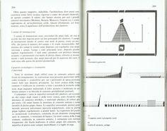 Aldo Rossi, Gianni Braghieri, Cemetery of San Cataldo, Modena, 1971 (Vittorio Savi, L'architettura di Aldo Rossi, Milano, Franco Angeli, 1976, p. 205)
