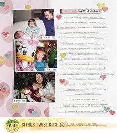 Marie-Pierre: Citrus Twist Kits   Timeline