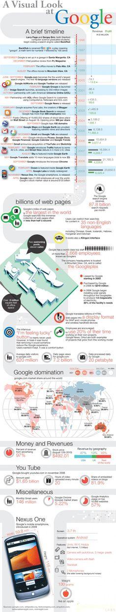 Great history of Google