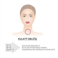 Jaký je můj tvar obličeje? | VLASY A ÚČESY Tvar, Jaba, Movie Posters, Film Posters, Billboard
