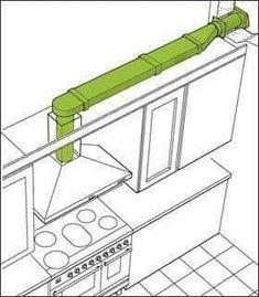 Kitchen Room Design, Modern Kitchen Design, Home Decor Kitchen, Kitchen Furniture, Kitchen Interior, Kitchen Chimney, Kitchen Layout Plans, Interior Window Shutters, Kitchen Measurements