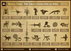 Nazca Lines: The Great Geoglyphs of Peru - The Big Riddle