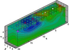 Short Commentaries for Imaging of Gas-liquid Annular Flows for Underbalanced Drilling Using Electrical Resistance Tomography @