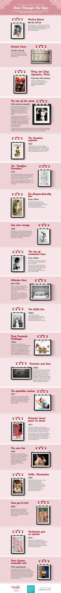 Evolution of the Bra - Brassiere History Infographic #women #fashion #history #vintage #underwear
