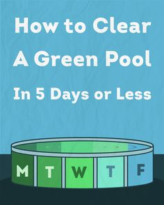 How to Clear a Green Pool in 5 Days or Less A simply means that algae has temporarily taken over and begun to grow in your pool. Before you start swimming, you will want to treat your pool and get it ready for the warm months ahead. Green Pool Water, Pool Cleaning Tips, Living Pool, Swimming Pool Maintenance, Pool Care, Pool Hacks, Diy Pool, Pool Fun, Intex Pool