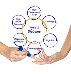 What is diabetes type 2? Here is everything you need to know about it!