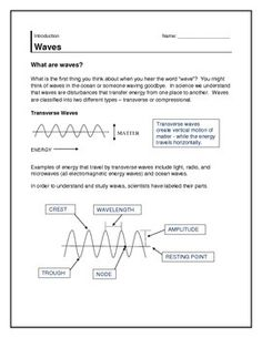 Waves Information/ Worksheets 6th Grade Science, Elementary Science, Science Classroom, Teaching Science, Science Education, Elementary Schools, Education Middle School, Middle School Teachers, Middle School Science