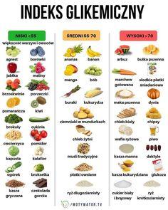 Co to jest indeks glikemiczny? Produkty/dieta o niskim i wysokim indeksie, tabele, wskazówki - Motywator Dietetyczny What is the glycemic index? Products / diet with low and high index, tables, Gourmet Recipes, Diet Recipes, Healthy Recipes, Healthy Snacks, Healthy Eating, Healthy Dishes, Clean Eating, Menu Dieta, Salud Natural