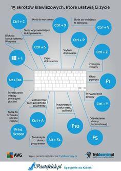 45 skrótów klawiszowych, ułatwiających pracę z Windows - część II Simple Life Hacks, Useful Life Hacks, Everything And Nothing, Study Tips, Better Life, Good To Know, Back To School, Fun Facts, Knowledge