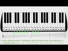 Piano Letters Songs, Letter Song, Music Instruments, Notes, Youtube, Fashion, Easy Piano Songs, Moda, Report Cards