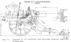 QF 3.7-in Howitzer