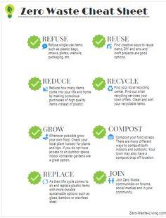 My Zero Waste Kit - Zero Waste Nerd - Danielle Edmonds - My Zero Waste Kit - Zero Waste Nerd Zero Waste Cheat Sheet Infopgraphic Simple Zero Waste Tips and Tricks to help start your journey to a Zero Waste Lifestyle - Diy Utile, Waste Reduction, Save Our Earth, Eco Friendly House, Green Life, Sustainable Living, Zero Waste, Kit, Lifestyle
