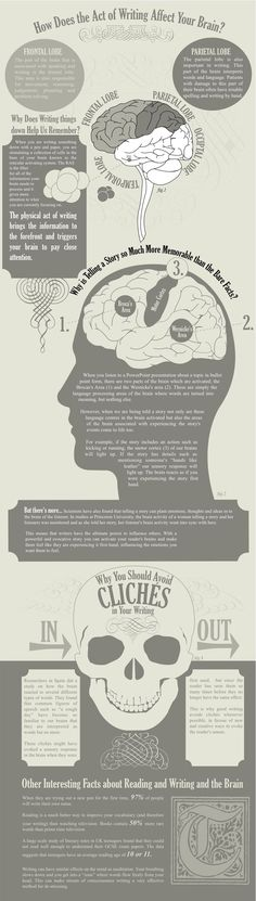 How the act of writing affects our brains.